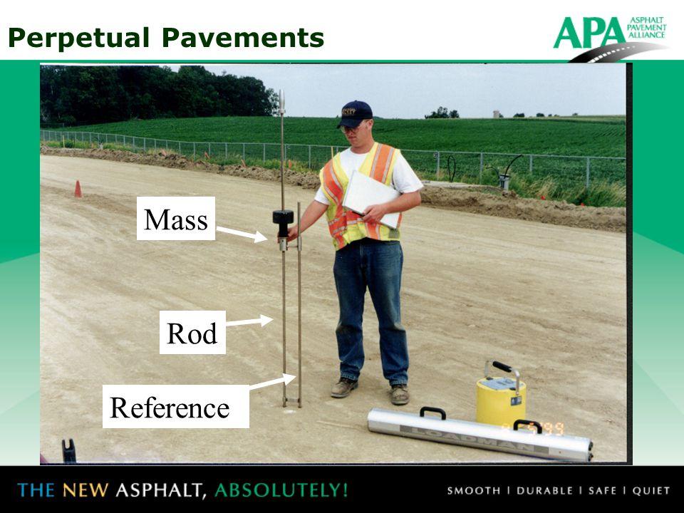 Mass Rod Reference