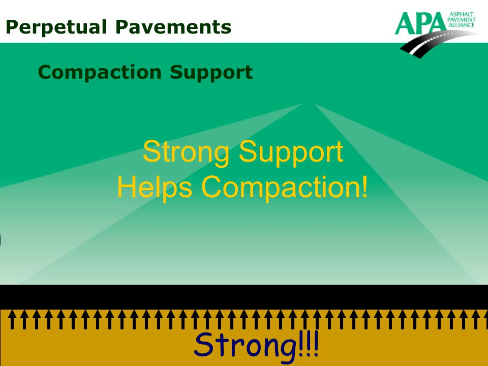Compaction Support Strong Support Helps Compaction! Strong!!!