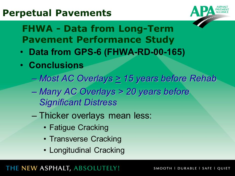 FHWA - Data from Long-Term Pavement Performance Study