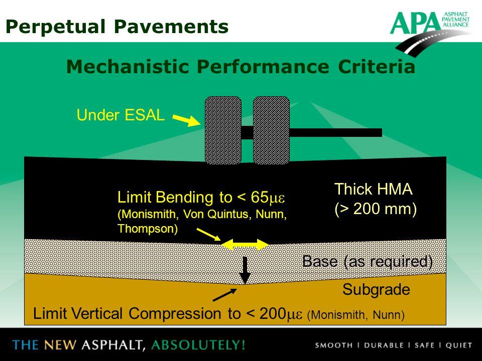 Mechanistic Performance Criteria