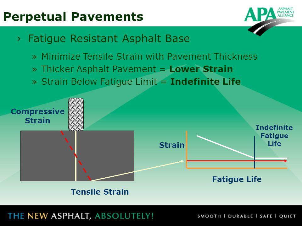 Fatigue Resistant Asphalt Base