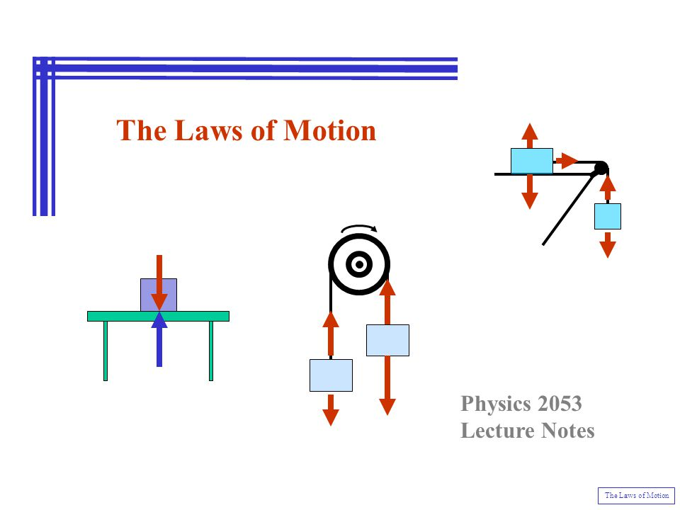 The Laws of Motion Physics 2053 Lecture Notes The Laws of Motion