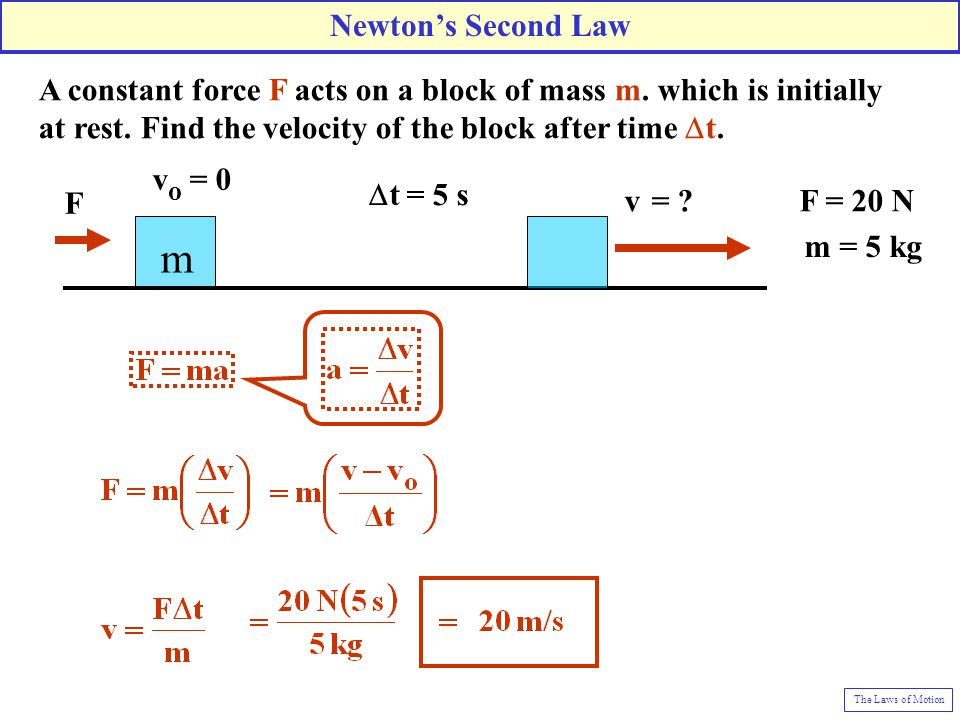 Newton's Second Law A constant force F acts on a block of mass m. which is initially at rest. Find the velocity of the block after time Dt.
