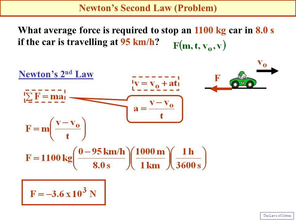 Newton's Second Law (Problem)