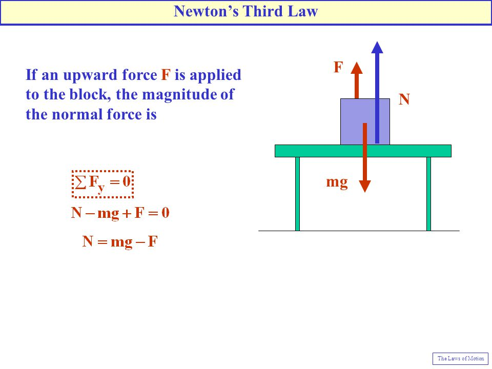 If an upward force F is applied to the block, the magnitude of