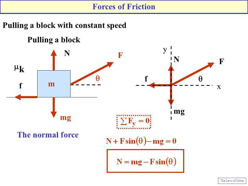 Pulling a block with constant speed