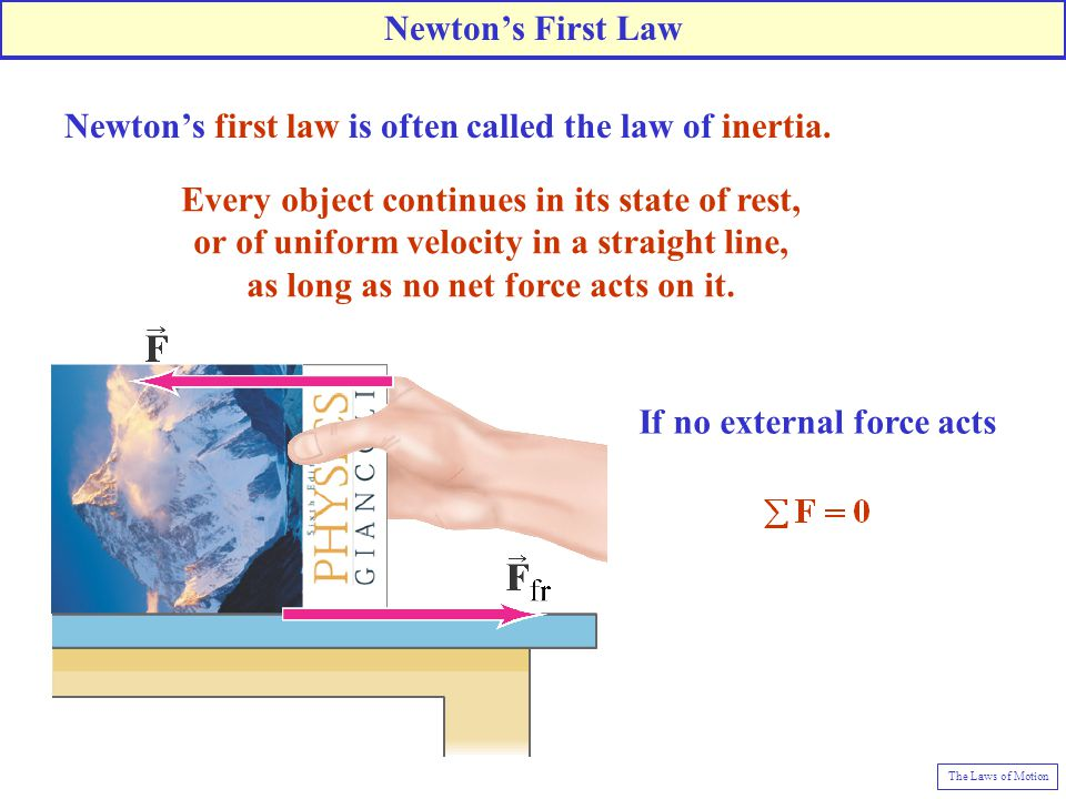 Newton's first law is often called the law of inertia.