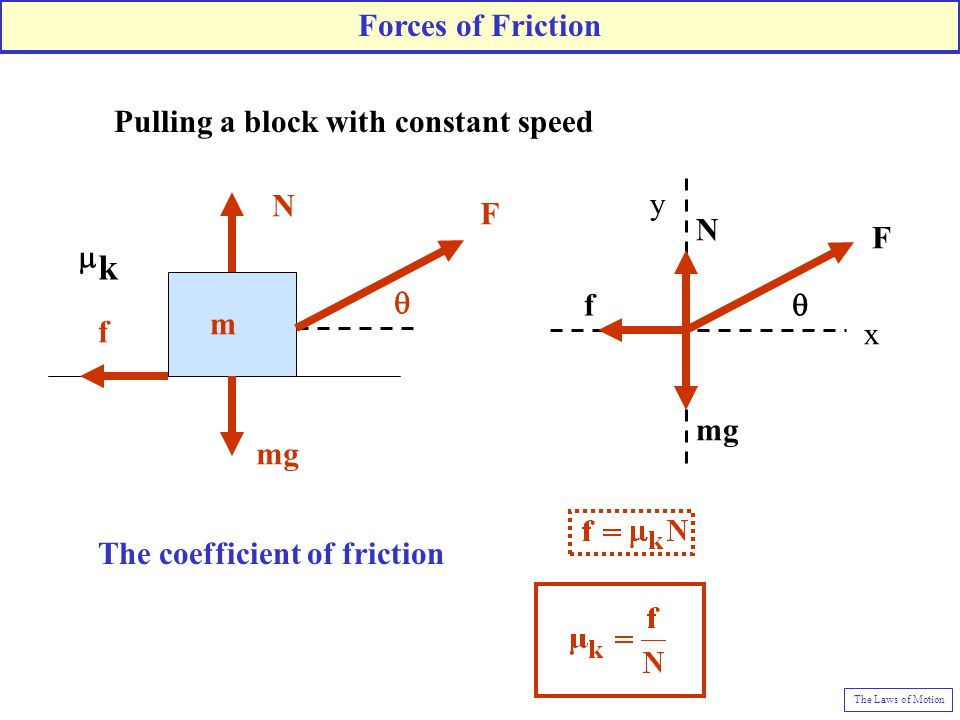 Coefficient Of Static Friction Rubber On Asphalt