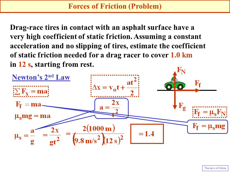 Forces of Friction (Problem)