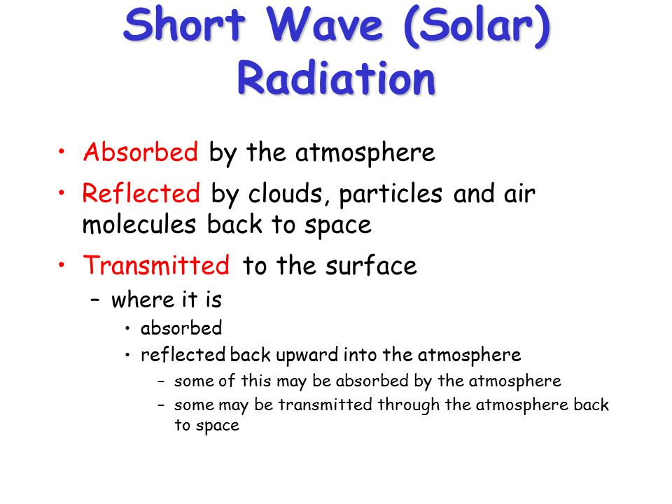 Short Wave (Solar) Radiation
