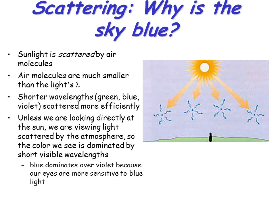Scattering: Why is the sky blue