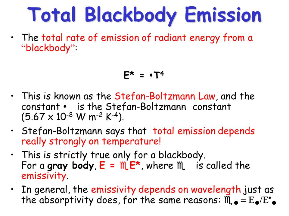 Total Blackbody Emission