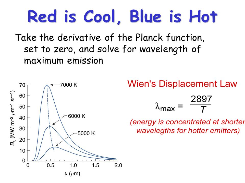 Red is Cool, Blue is Hot Take the derivative of the Planck function, set to zero, and solve for wavelength of maximum emission.
