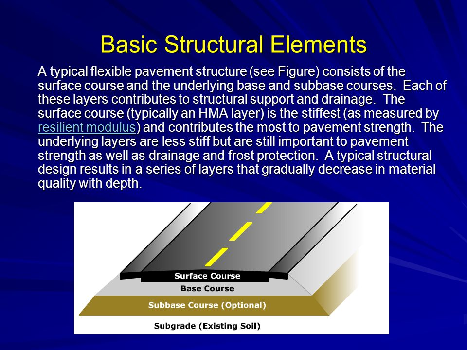 Basic Structural Elements