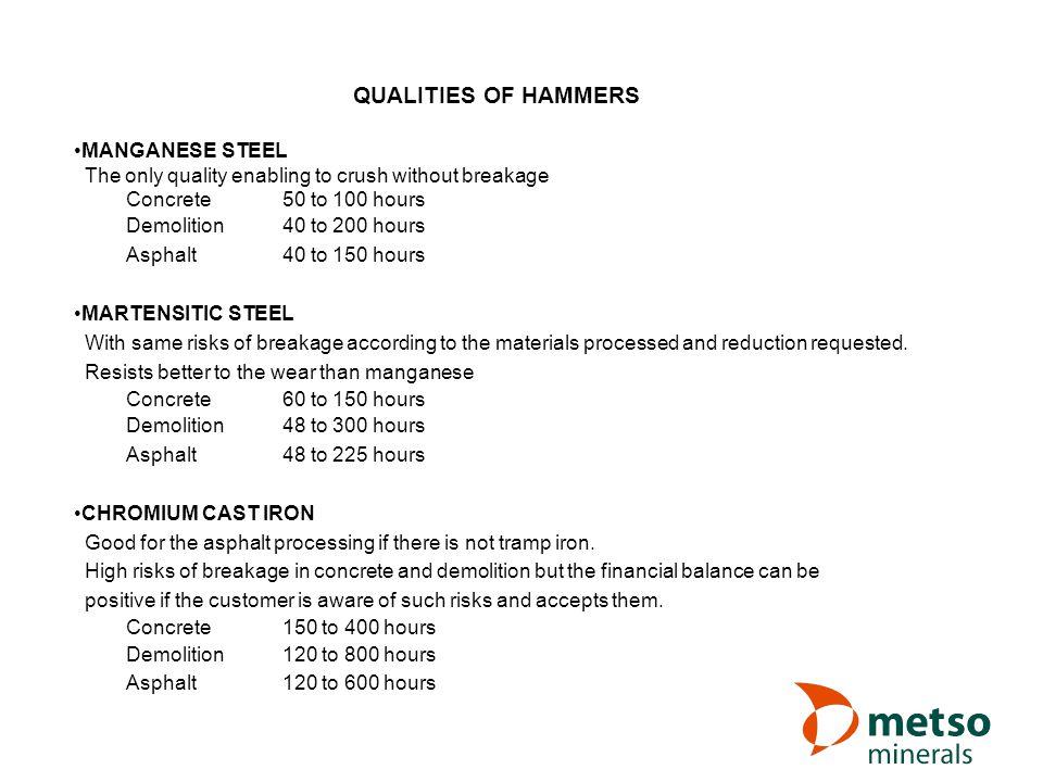 QUALITIES OF HAMMERS MANGANESE STEEL