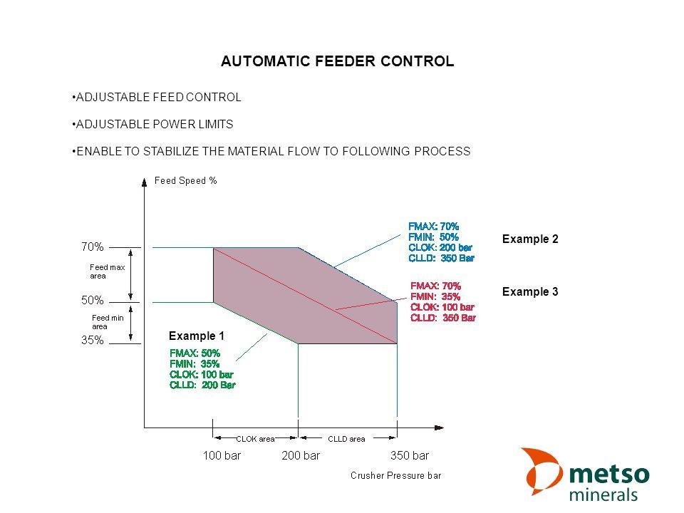 AUTOMATIC FEEDER CONTROL