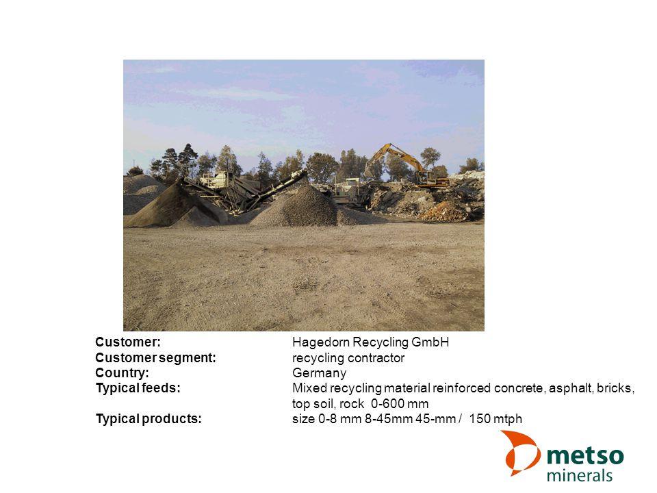Customer: Hagedorn Recycling GmbH