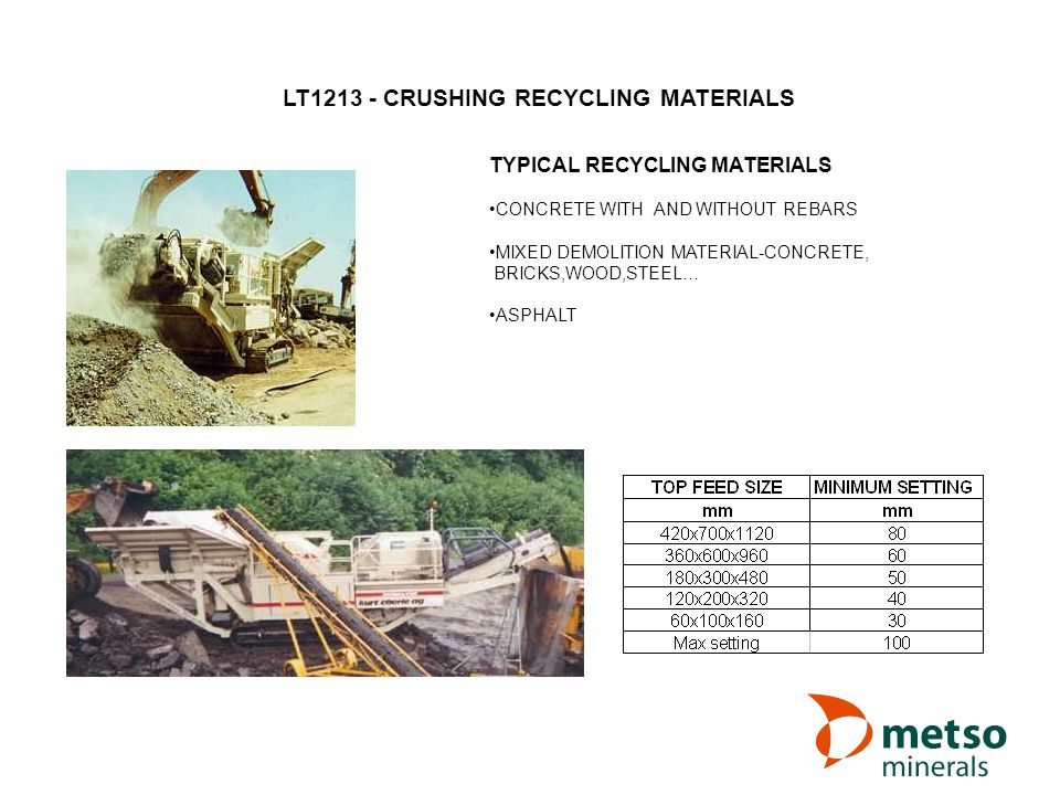LT1213 - CRUSHING RECYCLING MATERIALS