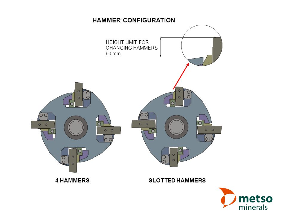 HAMMER CONFIGURATION 4 HAMMERS SLOTTED HAMMERS HEIGHT LIMIT FOR