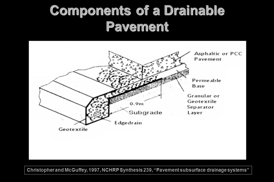 Components of a Drainable Pavement