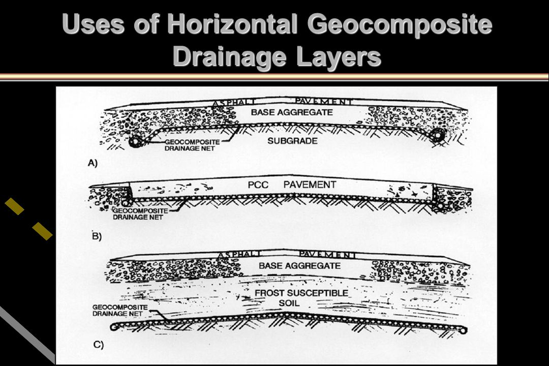 Uses of Horizontal Geocomposite Drainage Layers