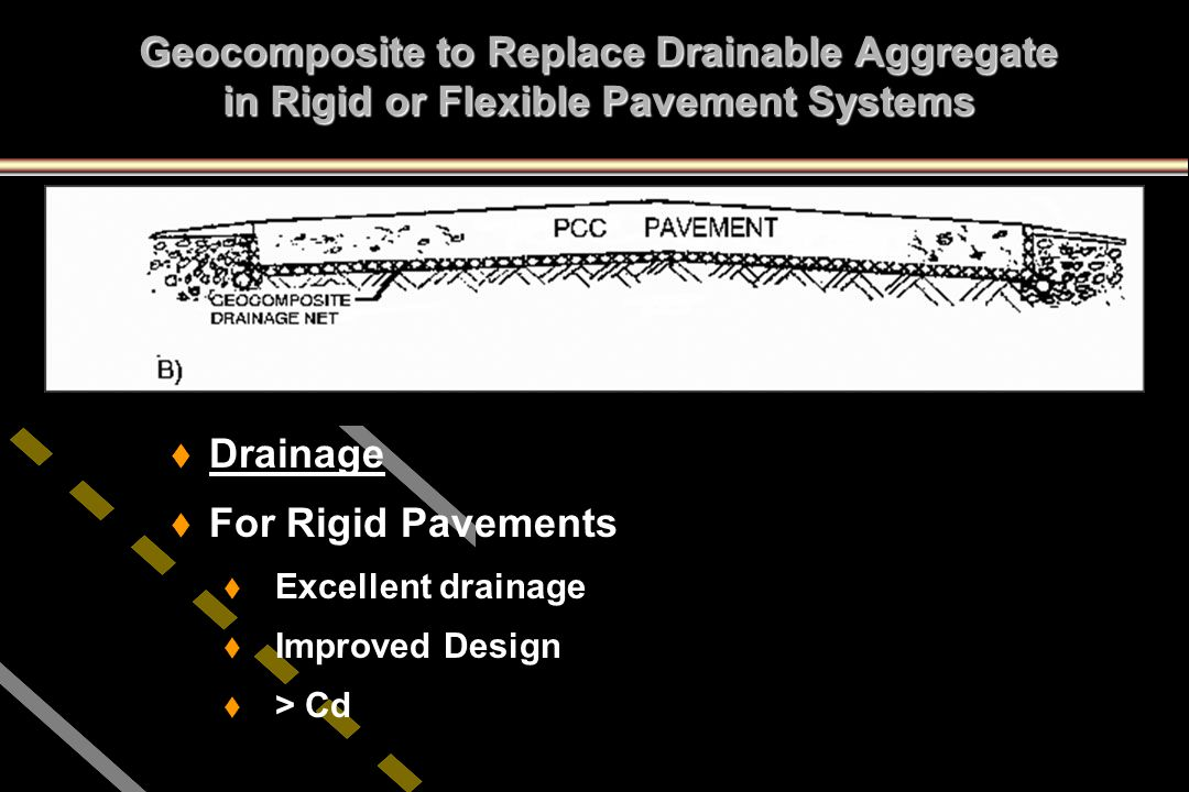 Geocomposite to Replace Drainable Aggregate in Rigid or Flexible Pavement Systems