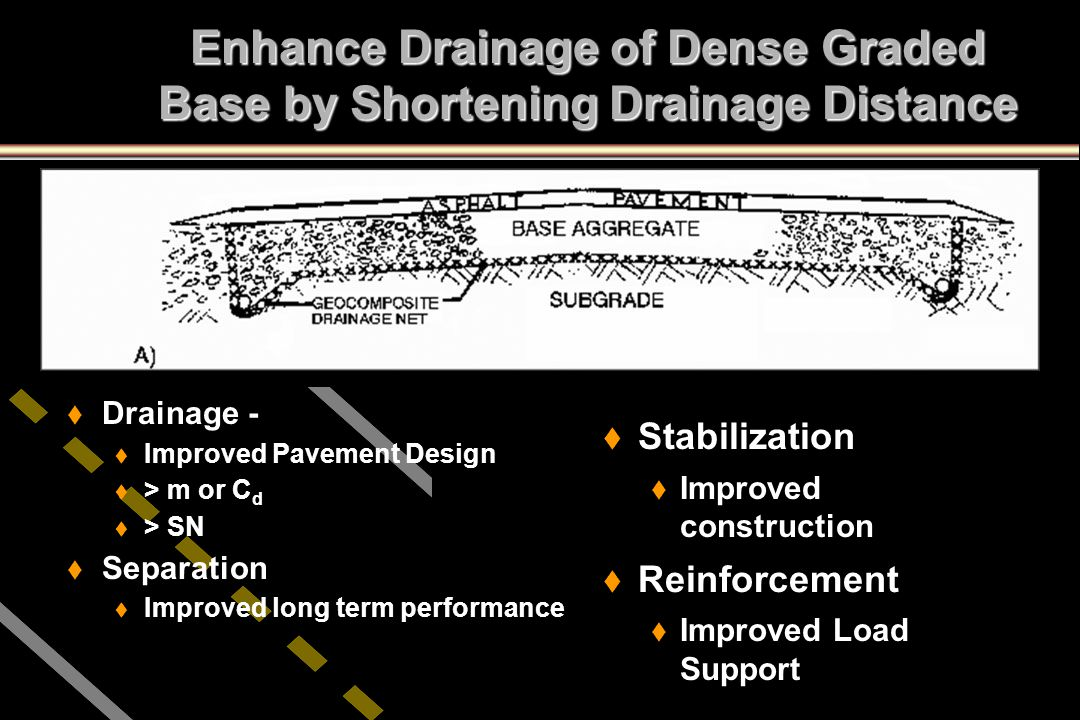 Enhance Drainage of Dense Graded Base by Shortening Drainage Distance