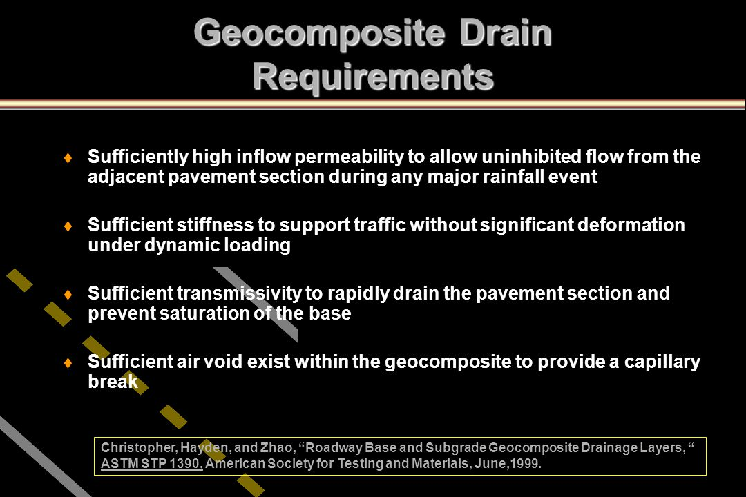 Geocomposite Drain Requirements