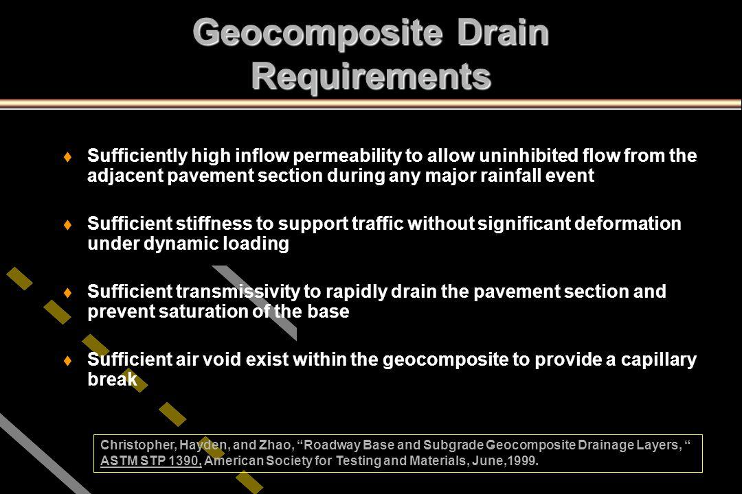 Geocomposite Drain Requirements