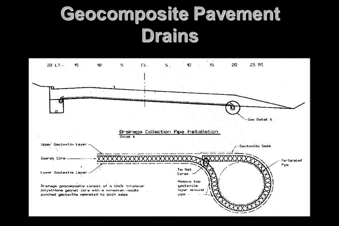 Geocomposite Pavement Drains