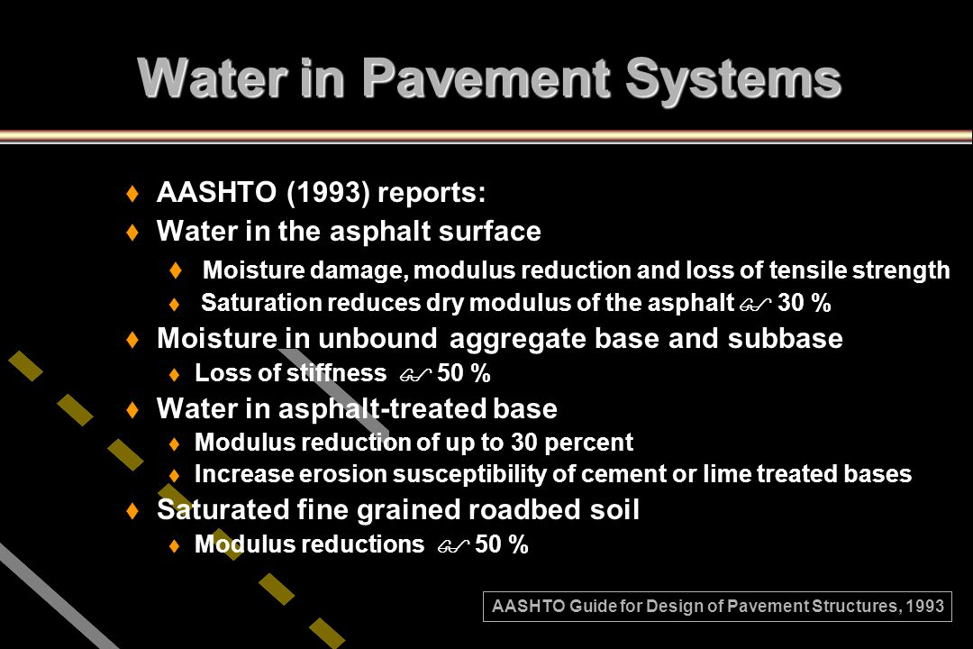 Water in Pavement Systems