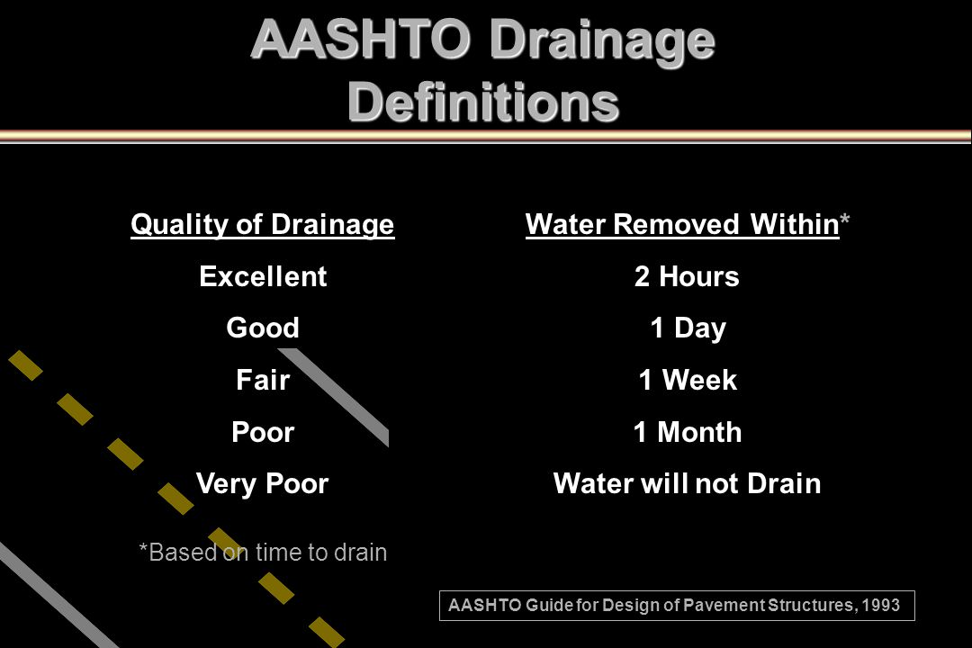 AASHTO Drainage Definitions