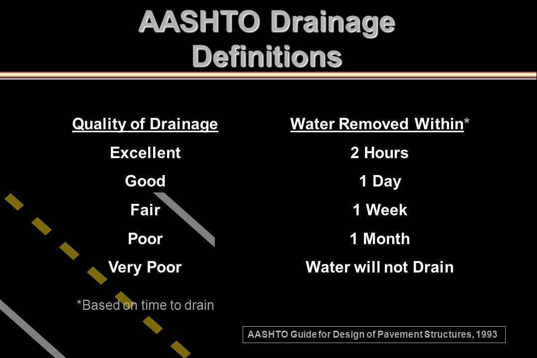 AASHTO Drainage Definitions