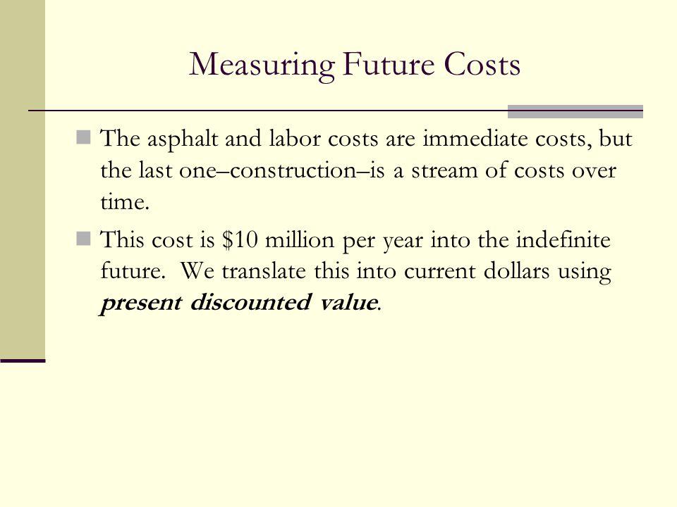 Measuring Future Costs