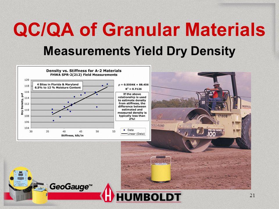 QC/QA of Granular Materials