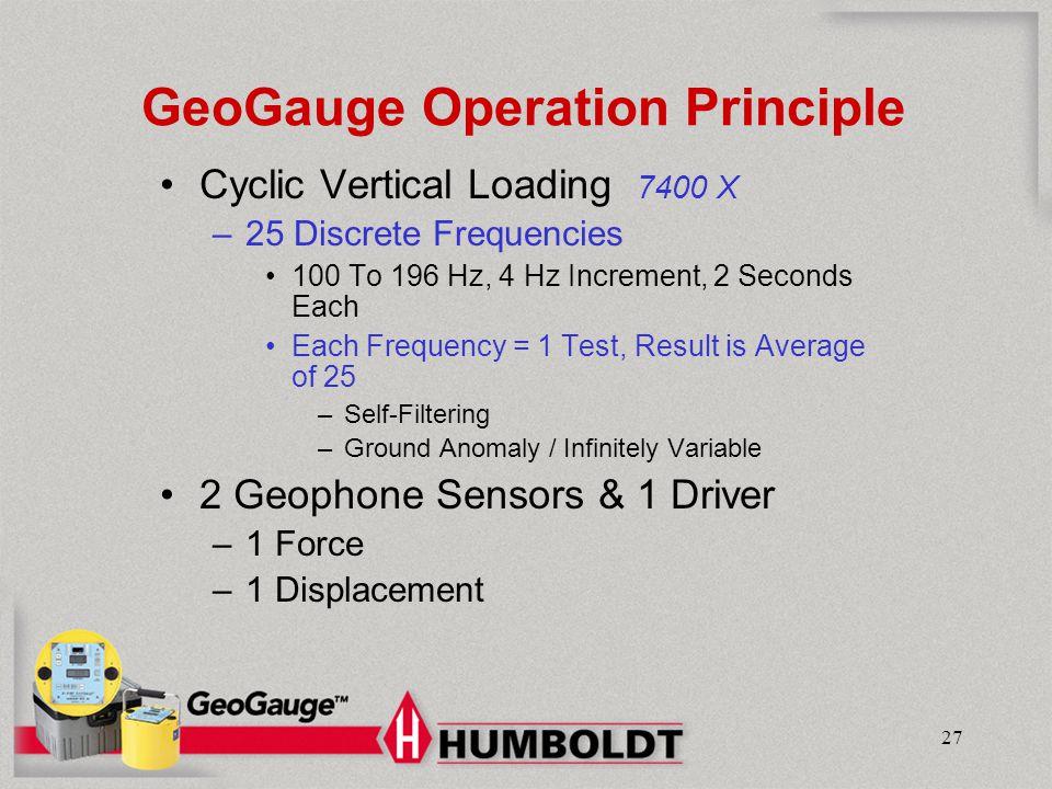GeoGauge Operation Principle