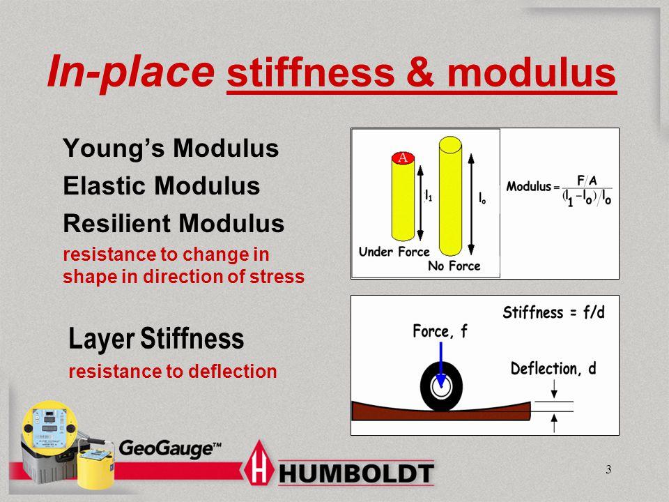 In-place stiffness & modulus