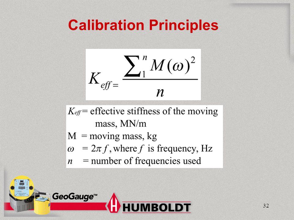 Calibration Principles