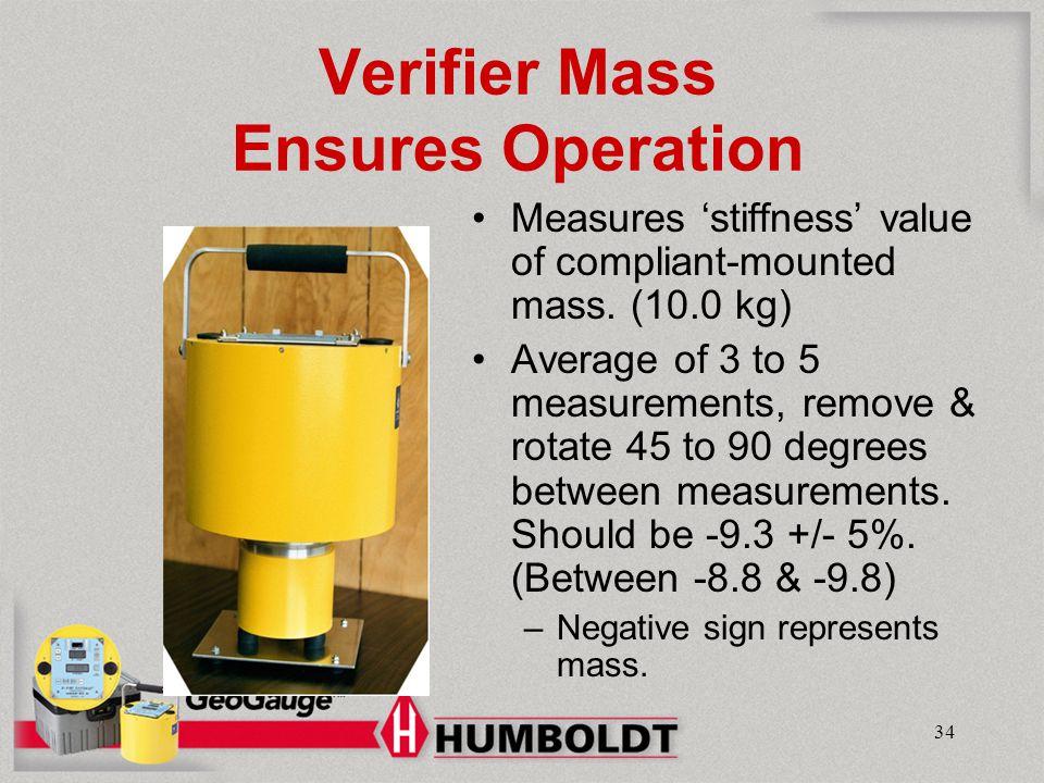 Verifier Mass Ensures Operation