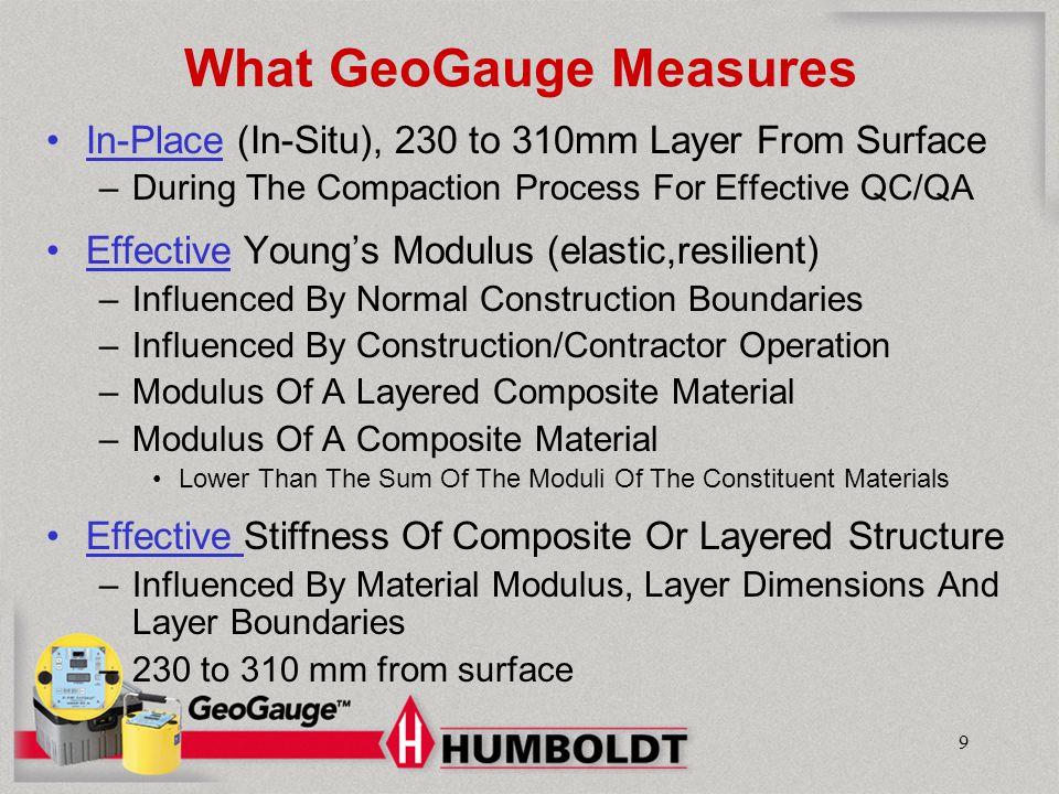 What GeoGauge Measures
