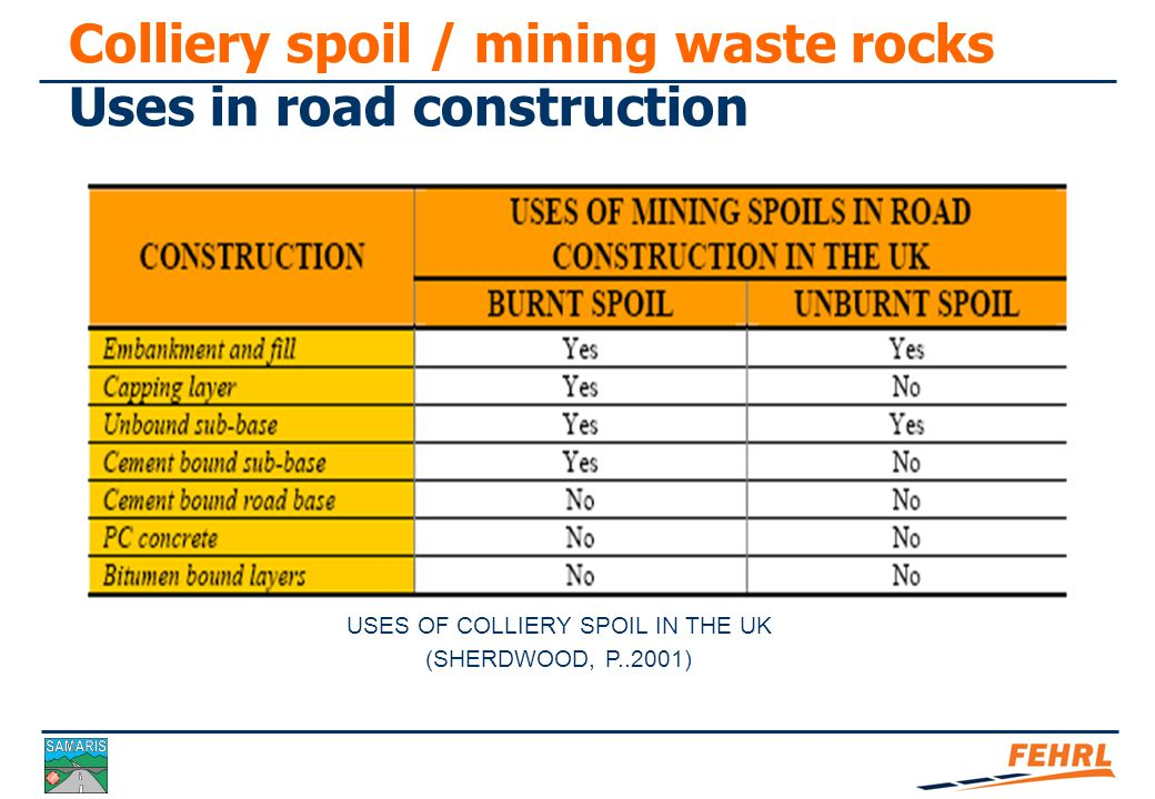 Colliery spoil / mining waste rocks Uses in road construction