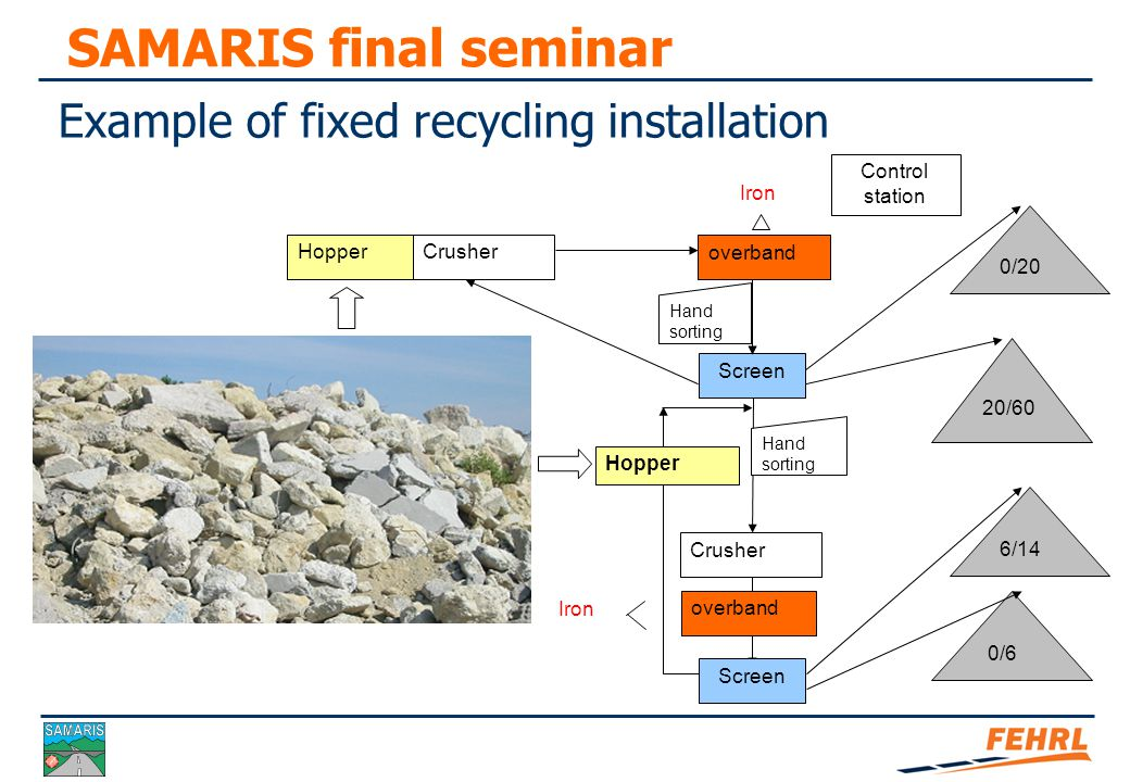SAMARIS final seminar Fixed recycling installation