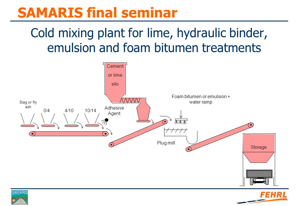 SAMARIS final seminar Increase mechanical performances