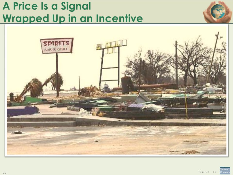 A Price Is a Signal Wrapped Up in an Incentive