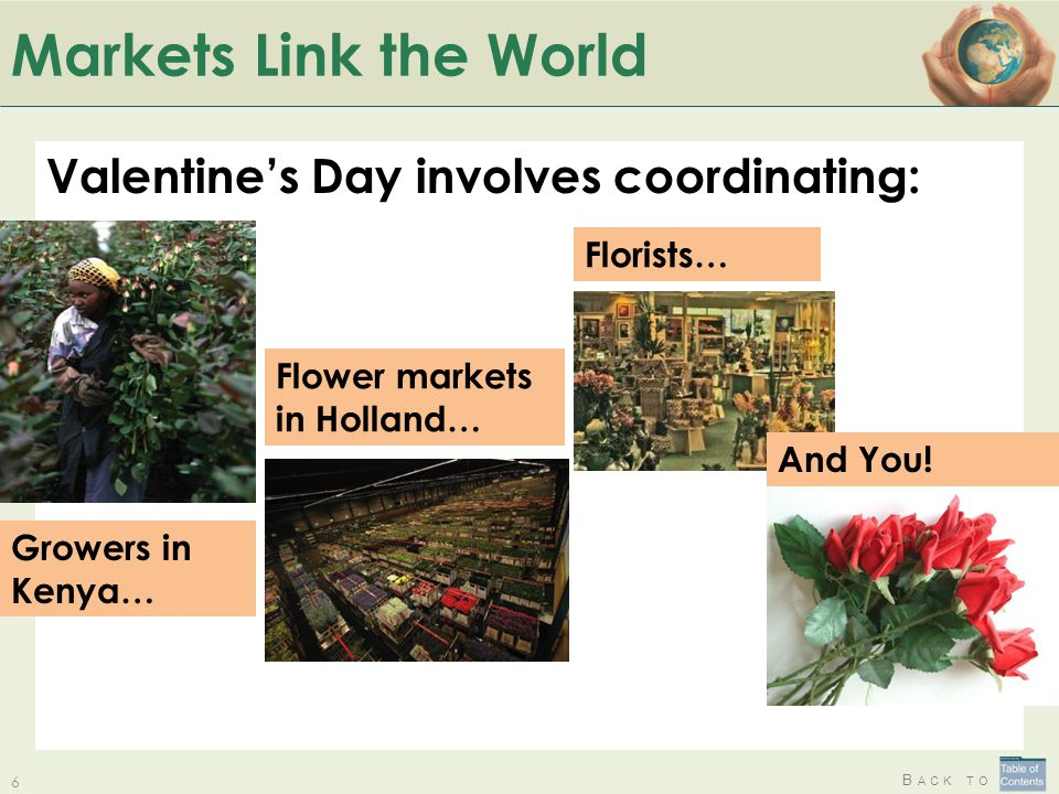 Markets Link the World Valentine's Day involves coordinating: