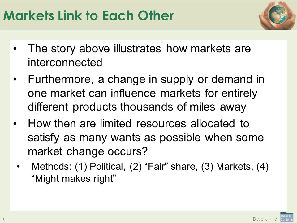 Markets Link to Each Other