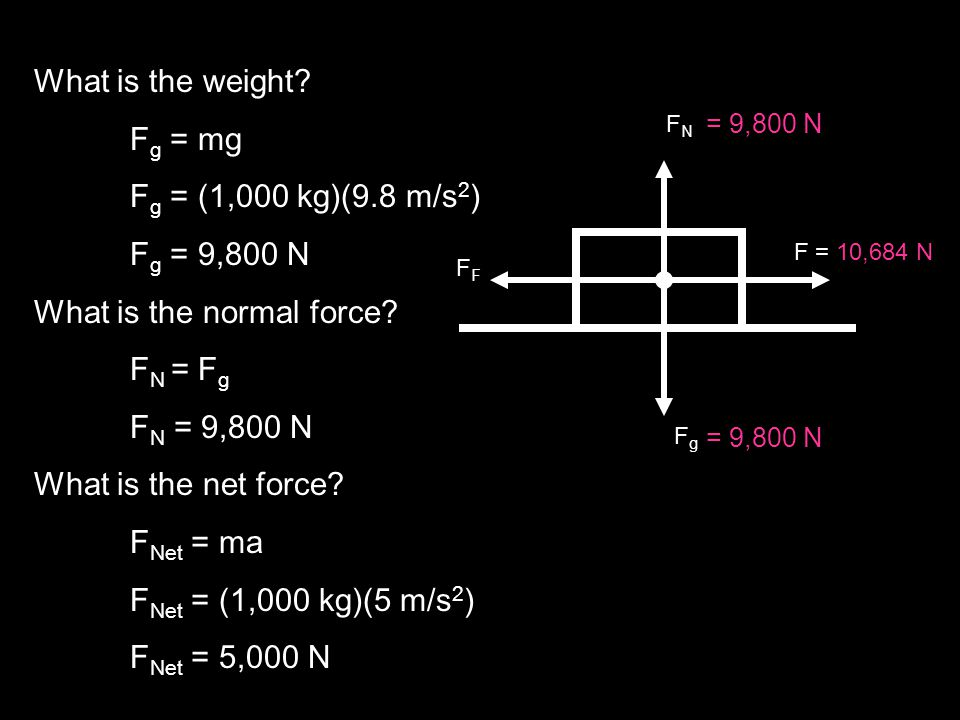What is the normal force FN = Fg FN = 9,800 N What is the net force