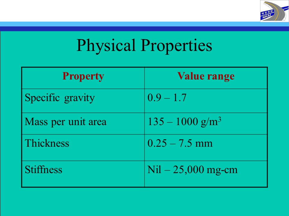 Physical Properties Property Value range Specific gravity 0.9 – 1.7