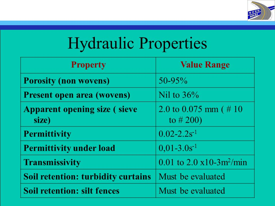Hydraulic Properties Property Value Range Porosity (non wovens) 50-95%