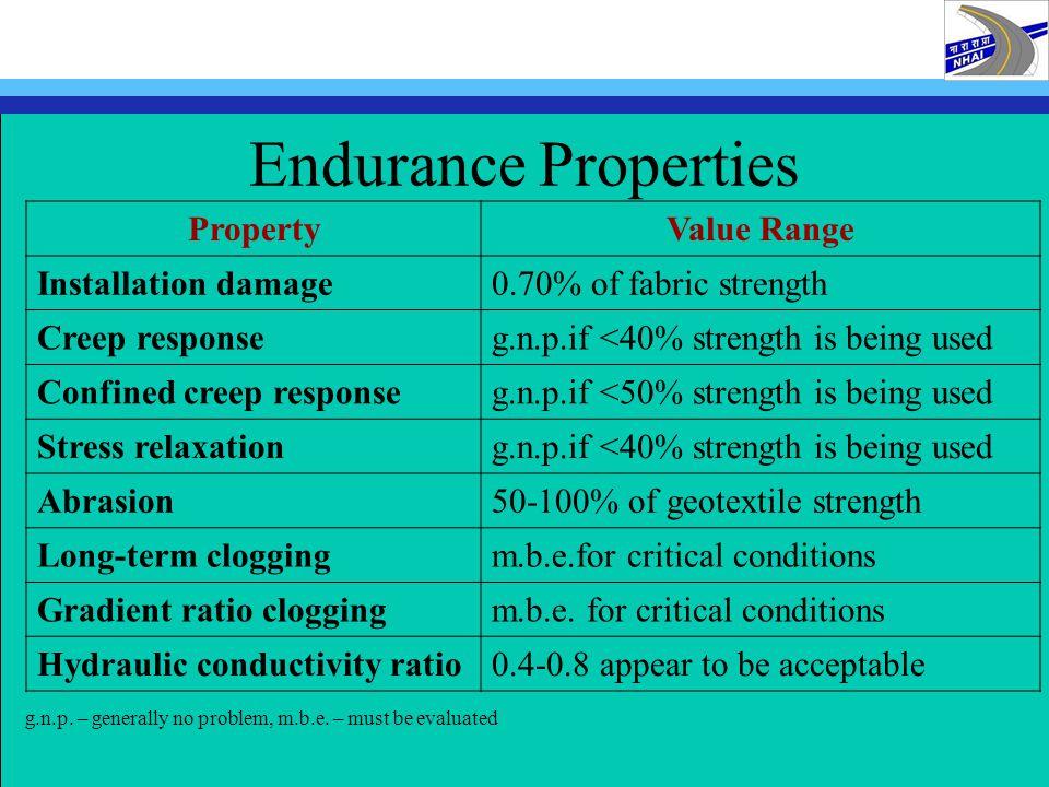 Endurance Properties Property Value Range Installation damage